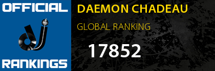 DAEMON CHADEAU GLOBAL RANKING