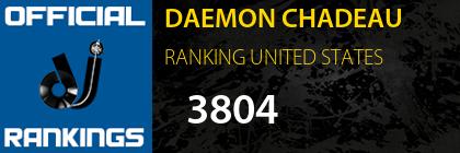 DAEMON CHADEAU RANKING UNITED STATES
