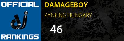 DAMAGEBOY RANKING HUNGARY