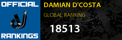 DAMIAN D'COSTA GLOBAL RANKING