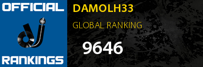 DAMOLH33 GLOBAL RANKING