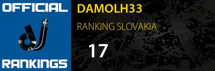 DAMOLH33 RANKING SLOVAKIA