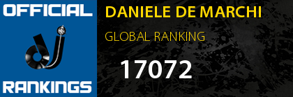 DANIELE DE MARCHI GLOBAL RANKING