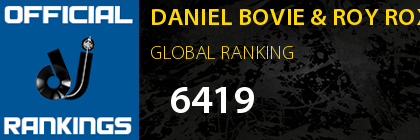 DANIEL BOVIE & ROY ROX GLOBAL RANKING
