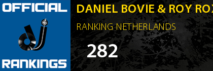 DANIEL BOVIE & ROY ROX RANKING NETHERLANDS