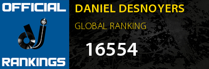 DANIEL DESNOYERS GLOBAL RANKING