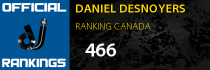 DANIEL DESNOYERS RANKING CANADA
