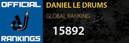 DANIEL LE DRUMS GLOBAL RANKING