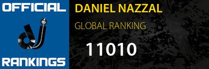 DANIEL NAZZAL GLOBAL RANKING