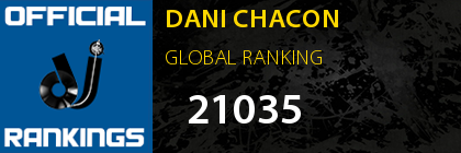 DANI CHACON GLOBAL RANKING