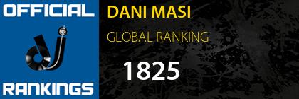 DANI MASI GLOBAL RANKING