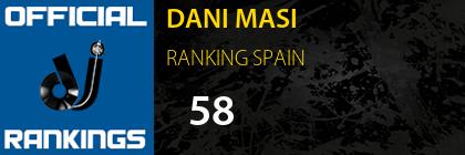 DANI MASI RANKING SPAIN