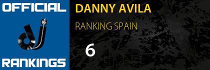 DANNY AVILA RANKING SPAIN