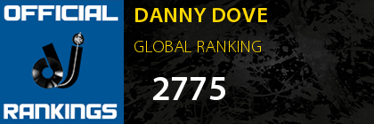 DANNY DOVE GLOBAL RANKING