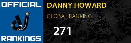 DANNY HOWARD GLOBAL RANKING