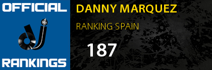 DANNY MARQUEZ RANKING SPAIN