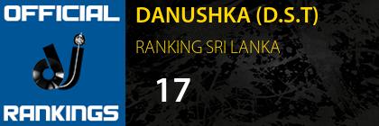 DANUSHKA (D.S.T) RANKING SRI LANKA