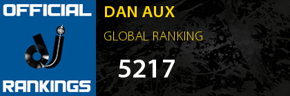 DAN AUX GLOBAL RANKING
