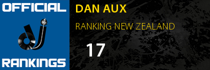 DAN AUX RANKING NEW ZEALAND