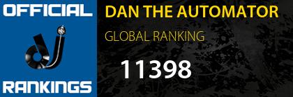 DAN THE AUTOMATOR GLOBAL RANKING
