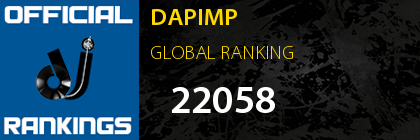DAPIMP GLOBAL RANKING
