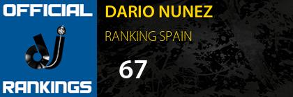 DARIO NUNEZ RANKING SPAIN