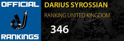 DARIUS SYROSSIAN RANKING UNITED KINGDOM