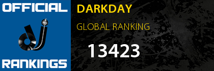 DARKDAY GLOBAL RANKING