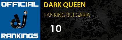 DARK QUEEN RANKING BULGARIA