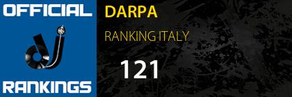 DARPA RANKING ITALY