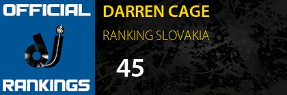DARREN CAGE RANKING SLOVAKIA