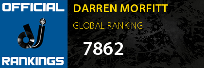 DARREN MORFITT GLOBAL RANKING