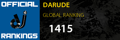DARUDE GLOBAL RANKING