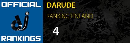 DARUDE RANKING FINLAND