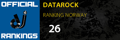 DATAROCK RANKING NORWAY