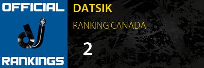 DATSIK RANKING CANADA