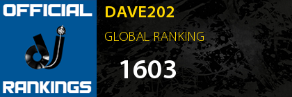 DAVE202 GLOBAL RANKING