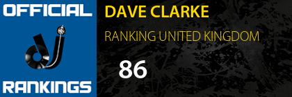 DAVE CLARKE RANKING UNITED KINGDOM