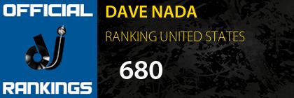 DAVE NADA RANKING UNITED STATES