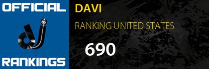 DAVI RANKING UNITED STATES