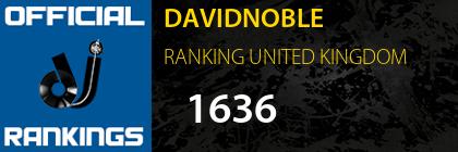 DAVIDNOBLE RANKING UNITED KINGDOM