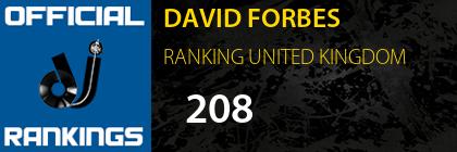 DAVID FORBES RANKING UNITED KINGDOM
