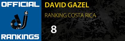 DAVID GAZEL RANKING COSTA RICA