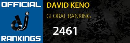 DAVID KENO GLOBAL RANKING