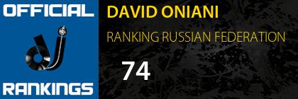 DAVID ONIANI RANKING RUSSIAN FEDERATION