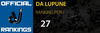 DA LUPUNE RANKING PERU