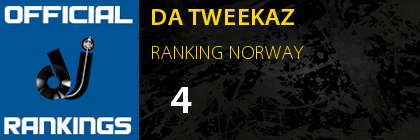 DA TWEEKAZ RANKING NORWAY