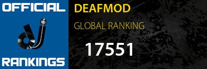 DEAFMOD GLOBAL RANKING