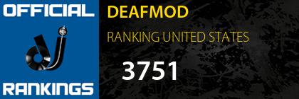 DEAFMOD RANKING UNITED STATES
