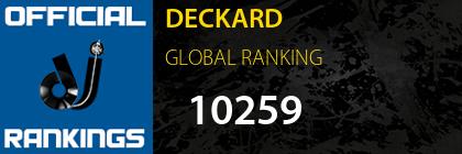DECKARD GLOBAL RANKING